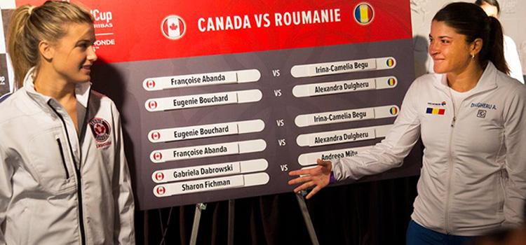 România – Canada în Grupa Mondială II a Fed Cup