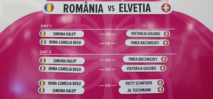 Doar Halep şi Begu vor juca pentru echipa României